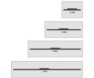 Đèn LED thanh Bar cao cấp 300-600-900-1200